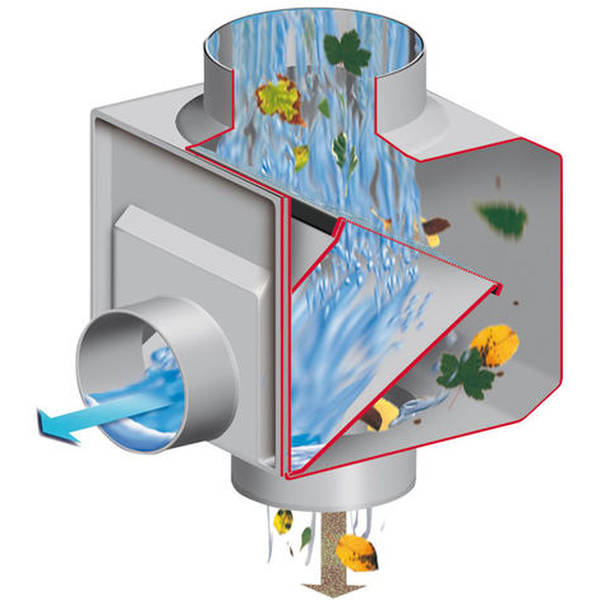 Recuperateur eau de pluie 500l